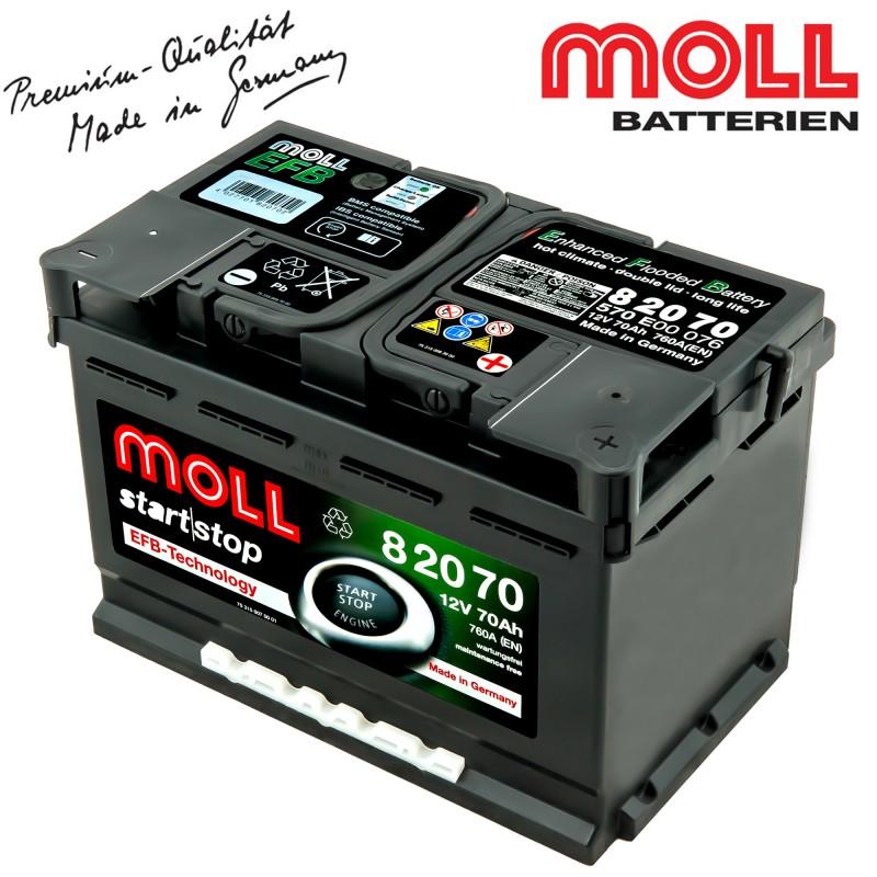 baterie auto moll start stop efb 82070 70ah baterii auto. Black Bedroom Furniture Sets. Home Design Ideas